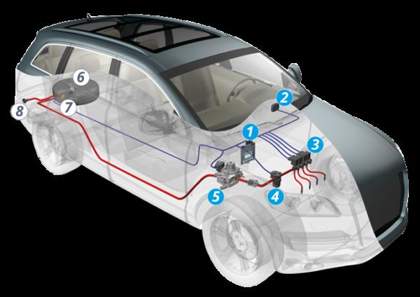 Αυτοκίνητο με το σύστημα υγραεριοκίνησης E-GO Lovato