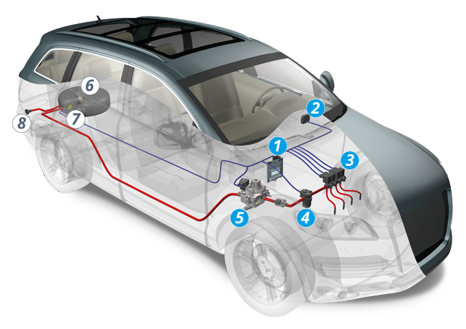 e-GO_system-components-on-car
