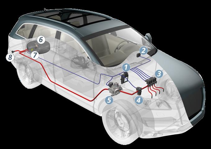 lovato-ExR-car-comfort